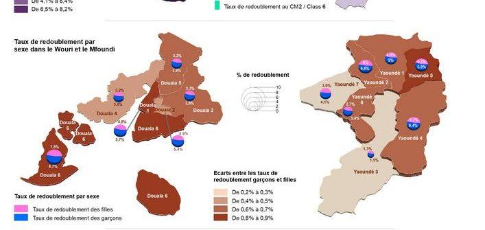 VARIATIONS DU TAUX DE REDOUBLEMENT PAR ARRONDISSEMENT ET PAR CLASSE DANS LE WOURI ET LE MFOUNDI
