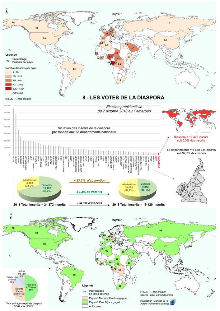 Illustration_Stratégies spatiales n°1_LES VOTES DE LA DIASPORA