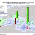 Illustration Stratégies spatiales n°5 - RECENSEMENT DES MIGRANTS AYANT TRAVERSÉS LA MER MÉDITERRANÉE