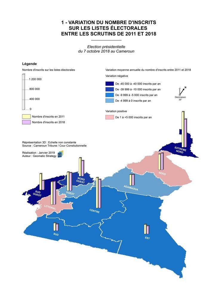 1_VARIATION DU NOMBRE D'INSCRITS SUR LES LISTES ELECTORALES ENTRE LES SCRUTINS DE 2011 ET 2018 _ Election présidentielle du 7 octobre 2018 au Cameroun