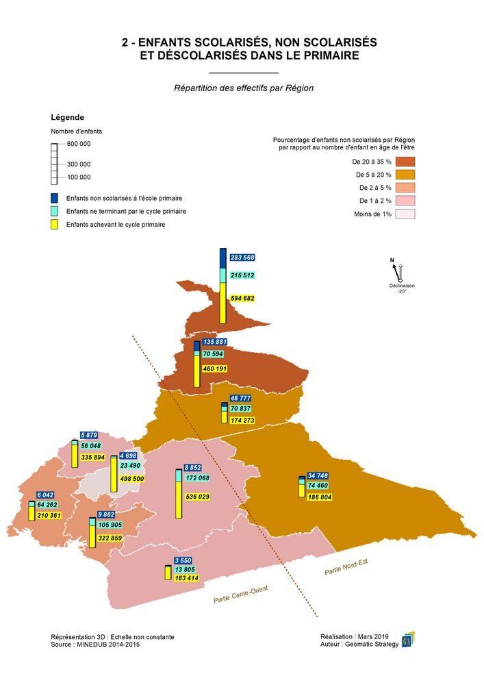 2-ENFANTS SCOLARISÉS, NON SCOLARISÉS ET DÉSCOLARISÉS DANS LE PRIMAIRE AU CAMEROUN _ Répartition des effectifs par Région