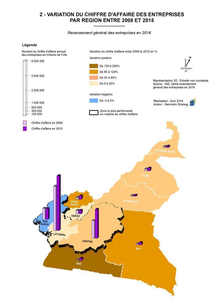 2 - VARIATION DU CHIFFRE D'AFFAIRE DES ENTREPRISES PAR REGION ENTRE 2008 ET 2015 _ Recensement général des entreprises en 2016