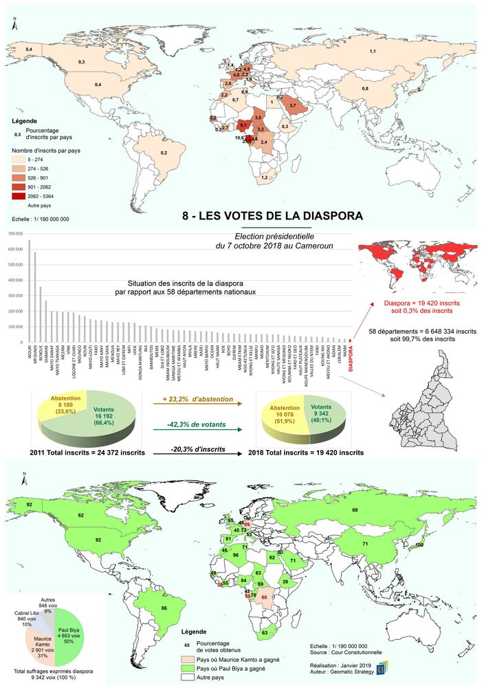 8_LES VOTES DE LA DIASPORA _ Election présidentielle du 7 octobre 2018 au Cameroun