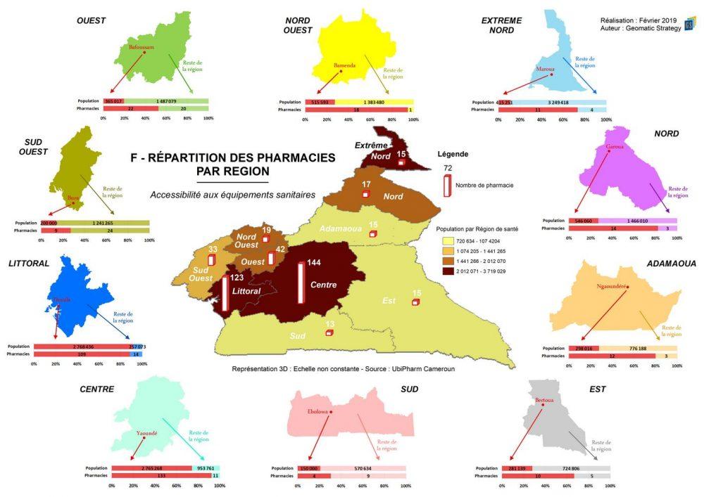 F - REPARTITION DES PHARMACIES PAR REGION _ Accessibilité aux équipements sanitaires