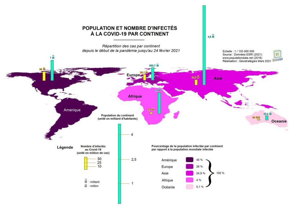 Population et nombre d'infectés par continent_Mars 2021